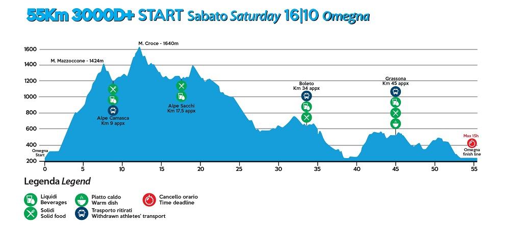 Ultra Trail Lago Orta 2021 altimetria 55 km